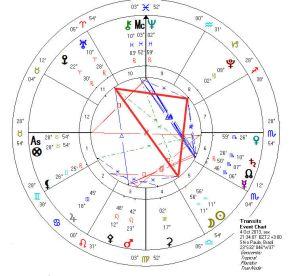 Lua Nova de Outubro 13